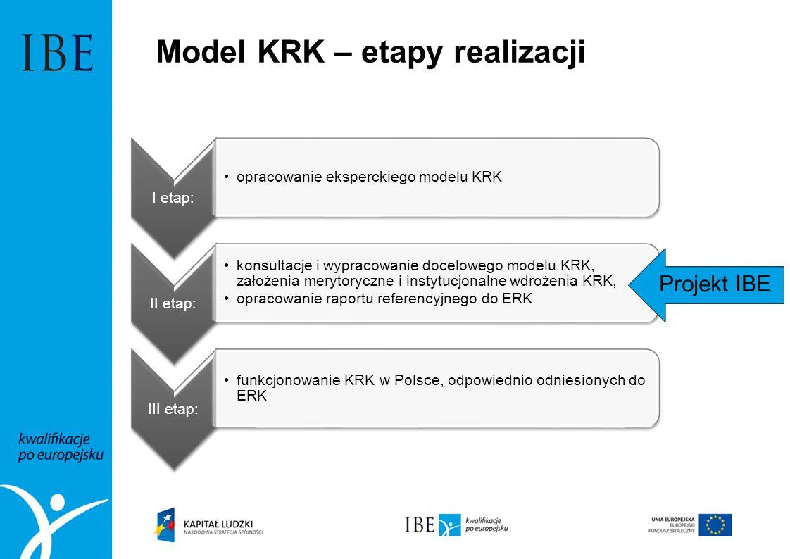 Model KRK – etapy realizacji I etap: opracowanie eksperckiego modelu KRK II etap: konsultacje i wypracowanie docelowego modelu KRK, założenia merytory