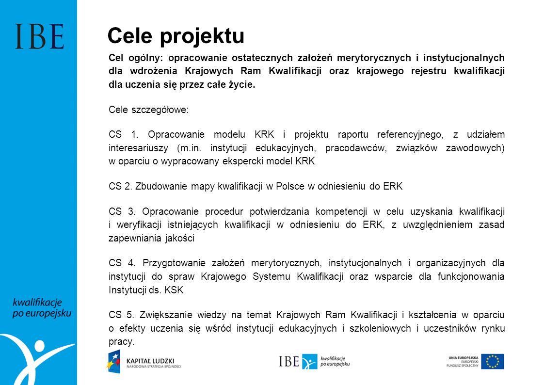 Zadania w ramach projektu 1.Prace nad modelem KRK i raportem referencyjnym w Polsce (lipiec 2010 – czerwiec 2012).