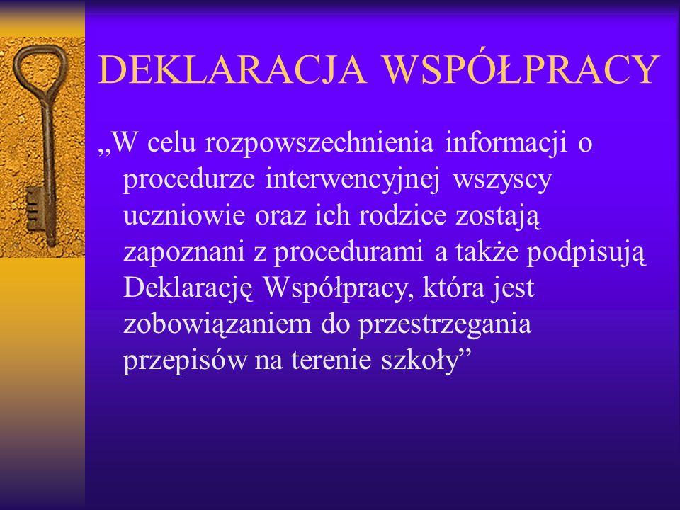 DEKLARACJA WSPÓŁPRACY W celu rozpowszechnienia informacji o procedurze interwencyjnej wszyscy uczniowie oraz ich rodzice zostają zapoznani z procedura
