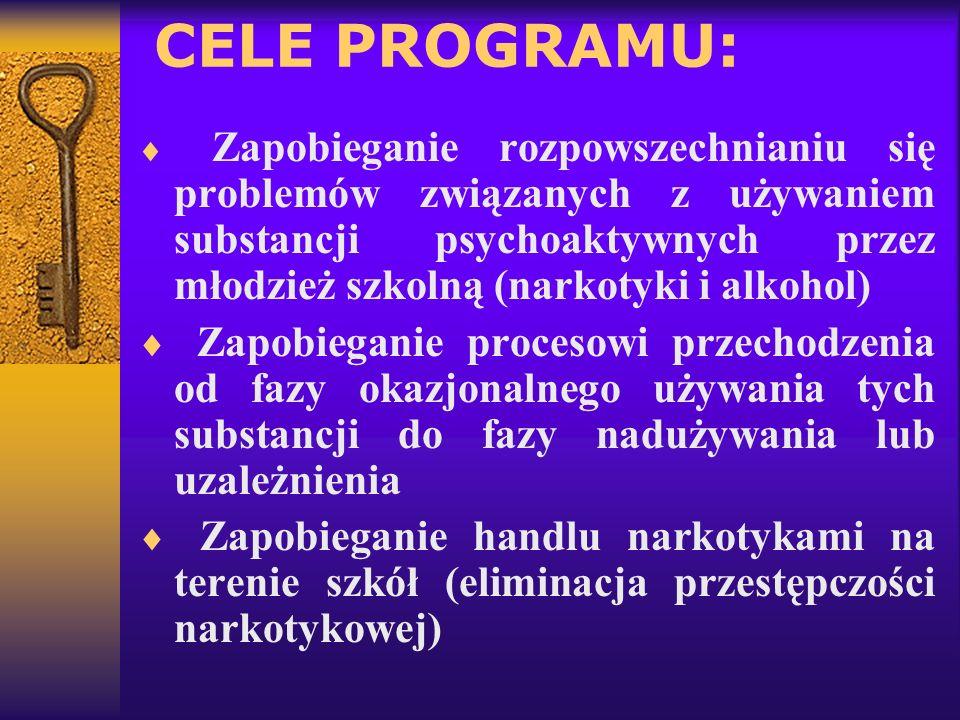 CELE PROGRAMU: Zapobieganie rozpowszechnianiu się problemów związanych z używaniem substancji psychoaktywnych przez młodzież szkolną (narkotyki i alko