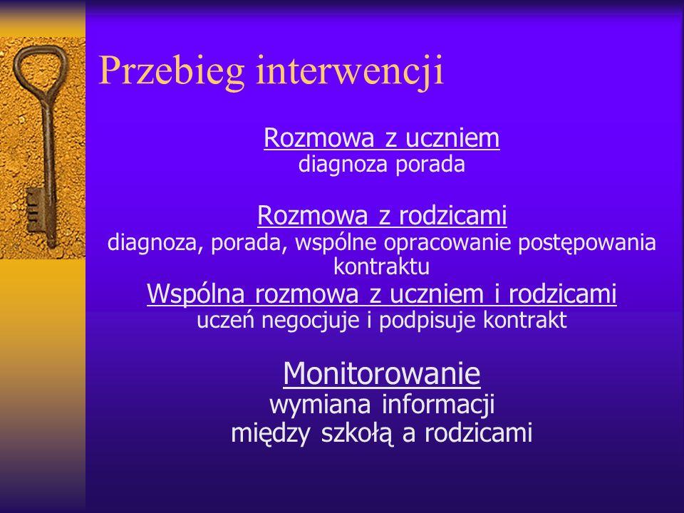 Przebieg interwencji Rozmowa z uczniem diagnoza porada Rozmowa z rodzicami diagnoza, porada, wspólne opracowanie postępowania kontraktu Wspólna rozmow