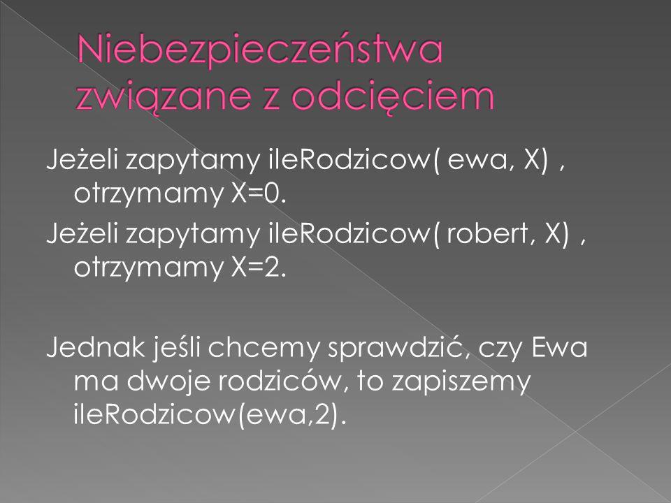Jeżeli zapytamy ileRodzicow( ewa, X), otrzymamy X=0. Jeżeli zapytamy ileRodzicow( robert, X), otrzymamy X=2. Jednak jeśli chcemy sprawdzić, czy Ewa ma