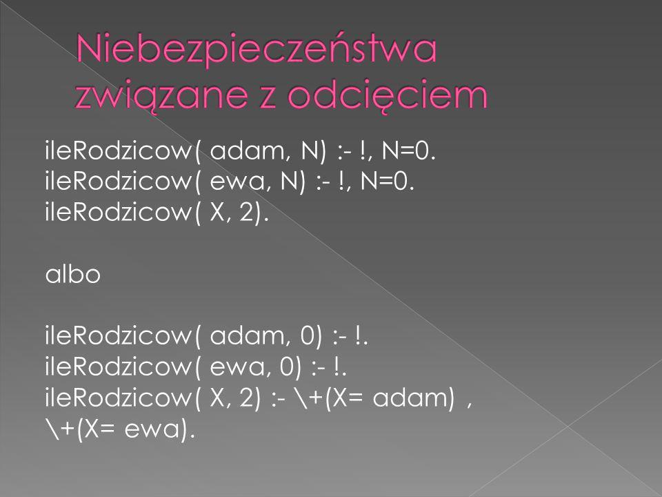 ileRodzicow( adam, N) :- !, N=0. ileRodzicow( ewa, N) :- !, N=0. ileRodzicow( X, 2). albo ileRodzicow( adam, 0) :- !. ileRodzicow( ewa, 0) :- !. ileRo