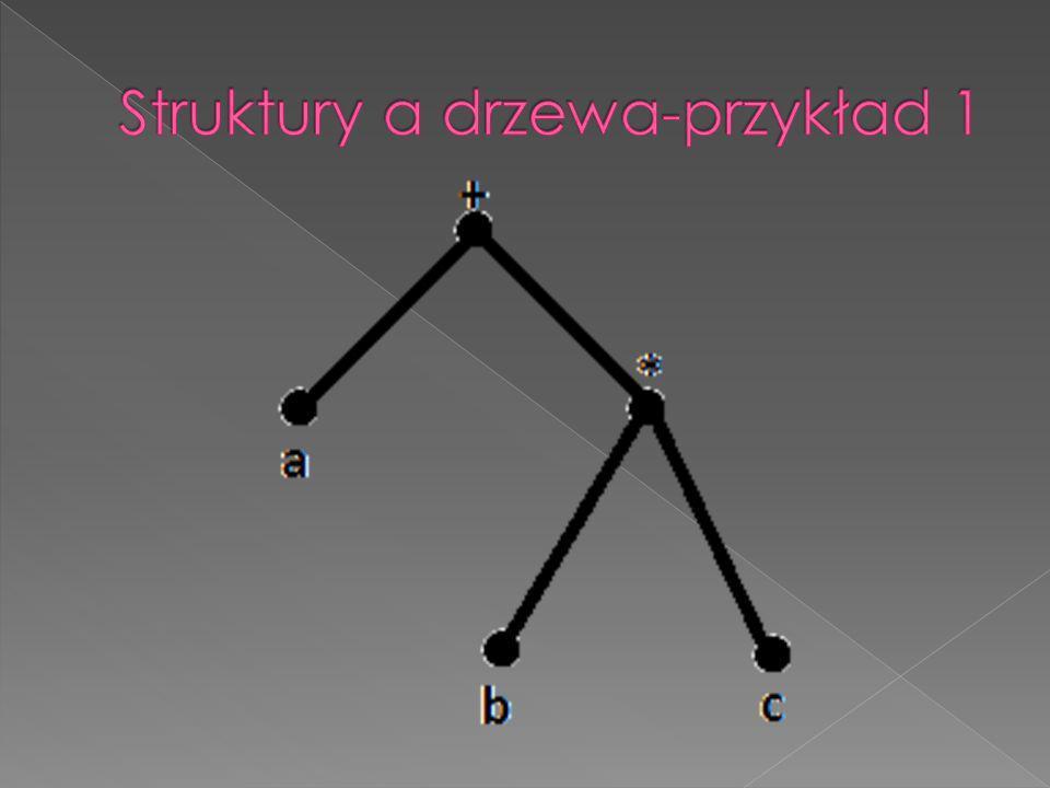 ileRodzicow( adam, N) :- !, N=0.ileRodzicow( ewa, N) :- !, N=0.