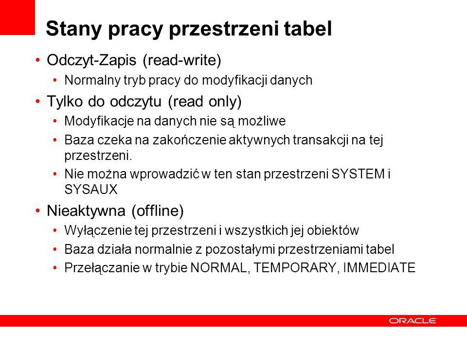 Stany pracy przestrzeni tabel Odczyt-Zapis (read-write) Normalny tryb pracy do modyfikacji danych Tylko do odczytu (read only) Modyfikacje na danych n