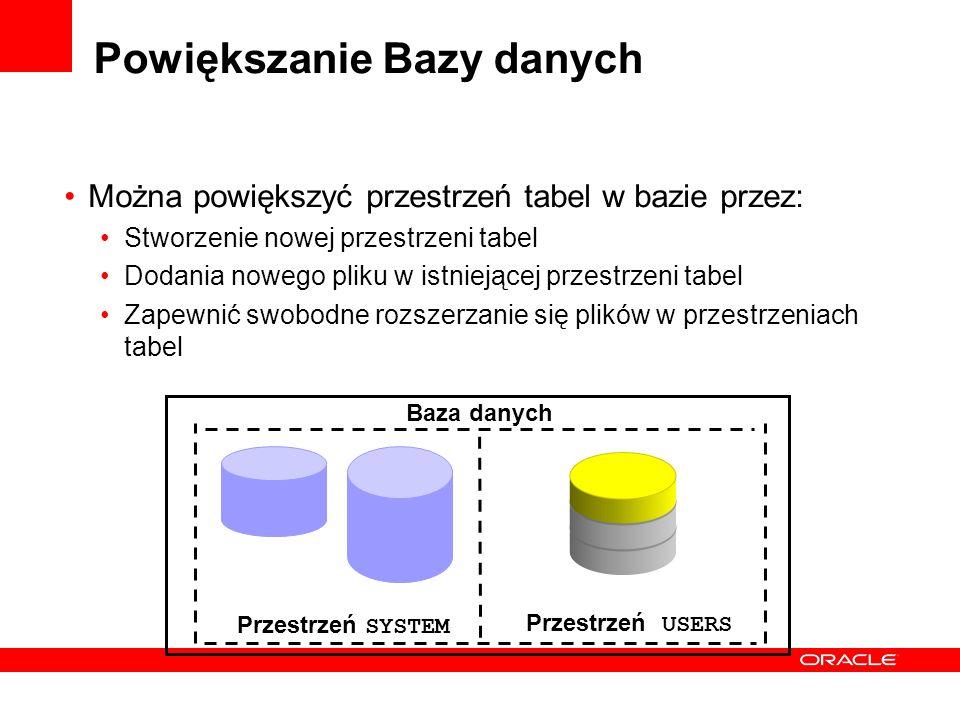 Powiększanie Bazy danych Można powiększyć przestrzeń tabel w bazie przez: Stworzenie nowej przestrzeni tabel Dodania nowego pliku w istniejącej przest