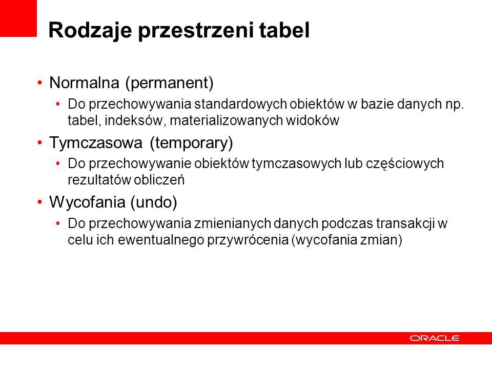 Rodzaje przestrzeni tabel Normalna (permanent) Do przechowywania standardowych obiektów w bazie danych np. tabel, indeksów, materializowanych widoków