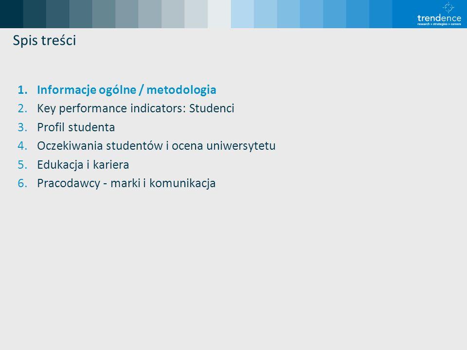 | Page 33 | Ocena działalności uczelni: Znaczenie a satysfakcja (Polska) A) Jakie czynniki były istotne przy wyborze wyższej uczelni/ kierunku studiów.