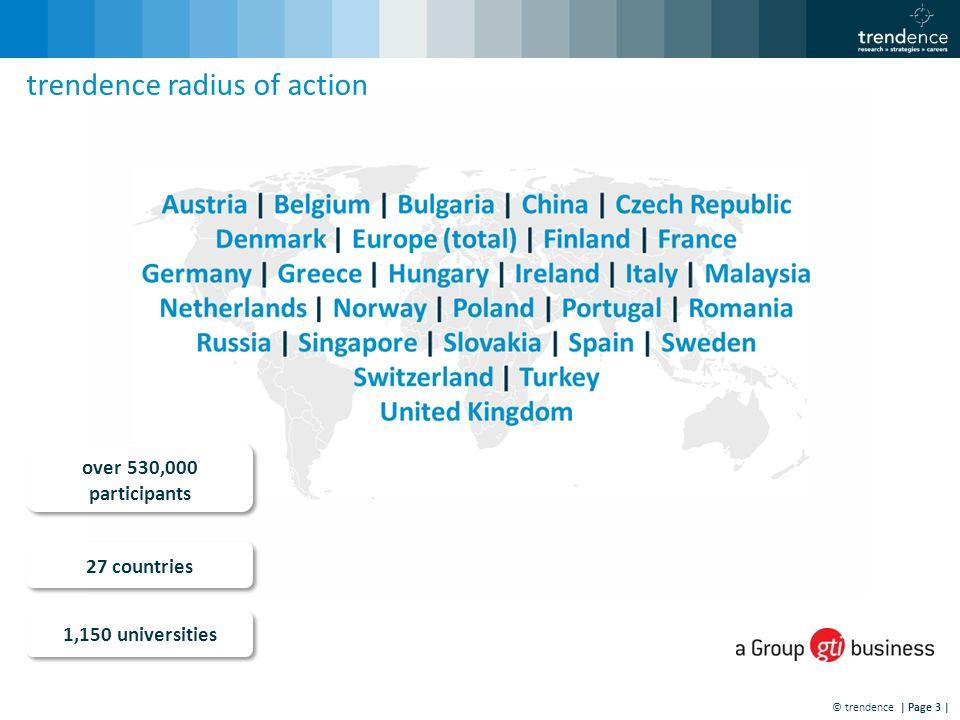 | Page 74 | Które firmy są najatrakcyjniejszymi pracodawcami w Europie.