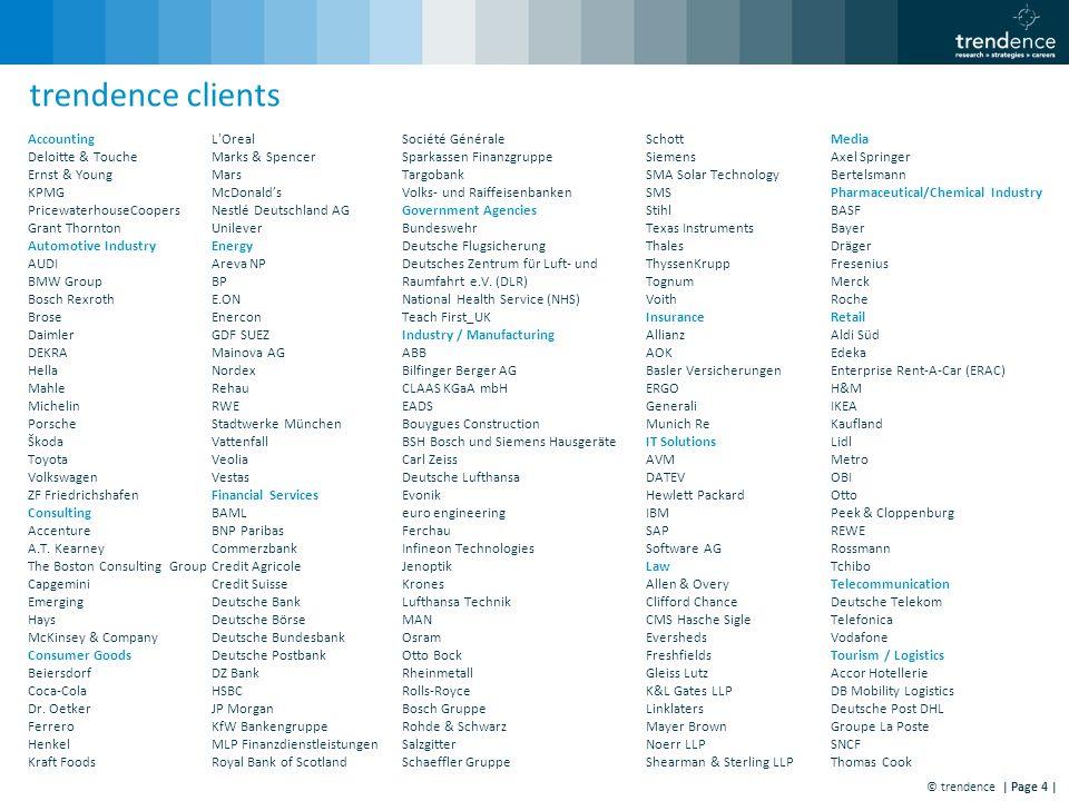| Page 75 | Które firmy są najatrakcyjniejszymi pracodawcami w Polsce.