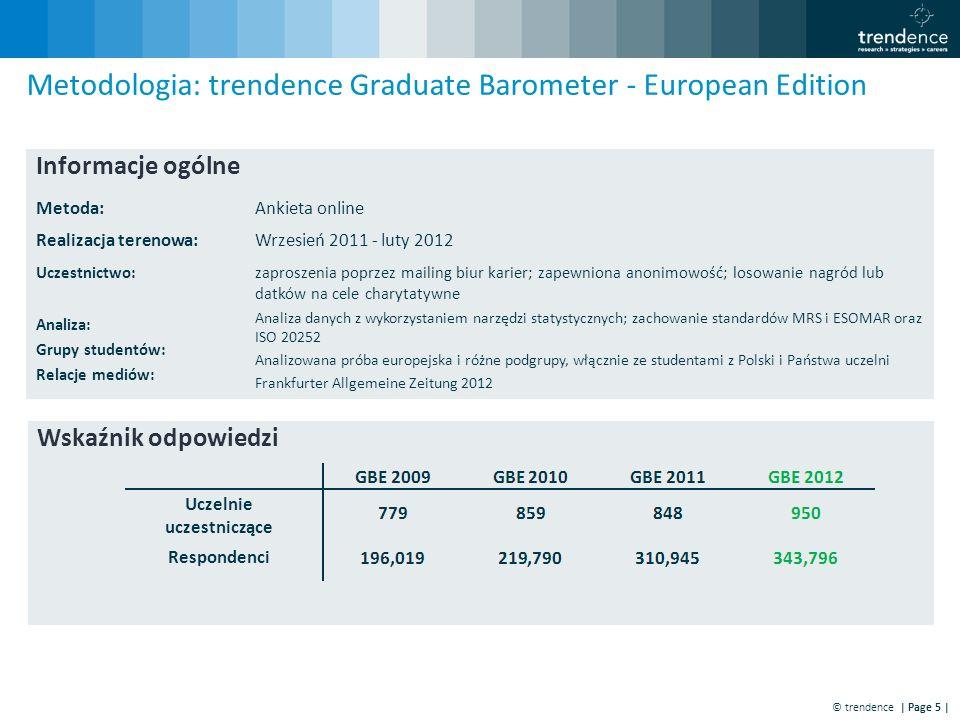 © trendence | Page 5 | Metodologia: trendence Graduate Barometer - European Edition Wskaźnik odpowiedzi Informacje ogólne Metoda:Ankieta online Realiz