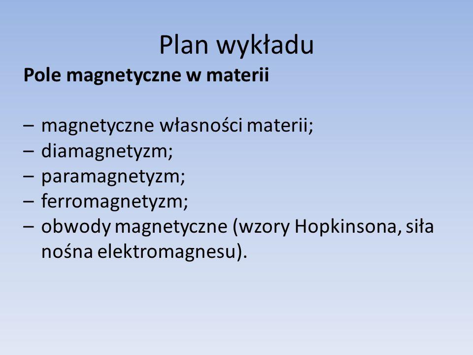 Plan wykładu Pole magnetyczne w materii –magnetyczne własności materii; –diamagnetyzm; –paramagnetyzm; –ferromagnetyzm; –obwody magnetyczne (wzory Hop