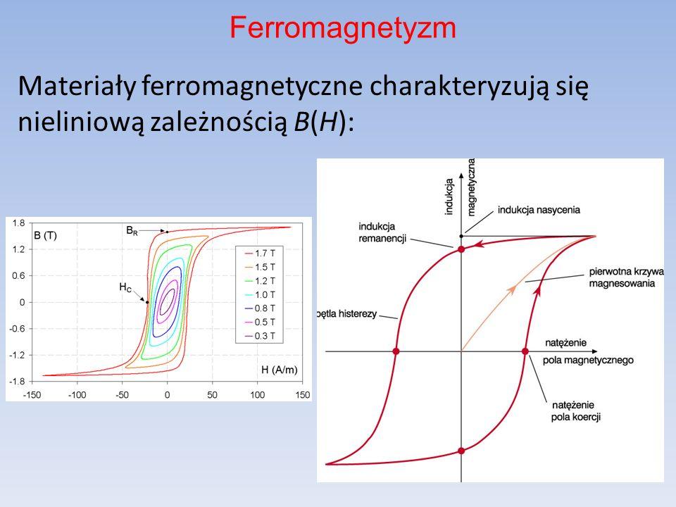 Materiały ferromagnetyczne charakteryzują się nieliniową zależnością B(H): Ferromagnetyzm