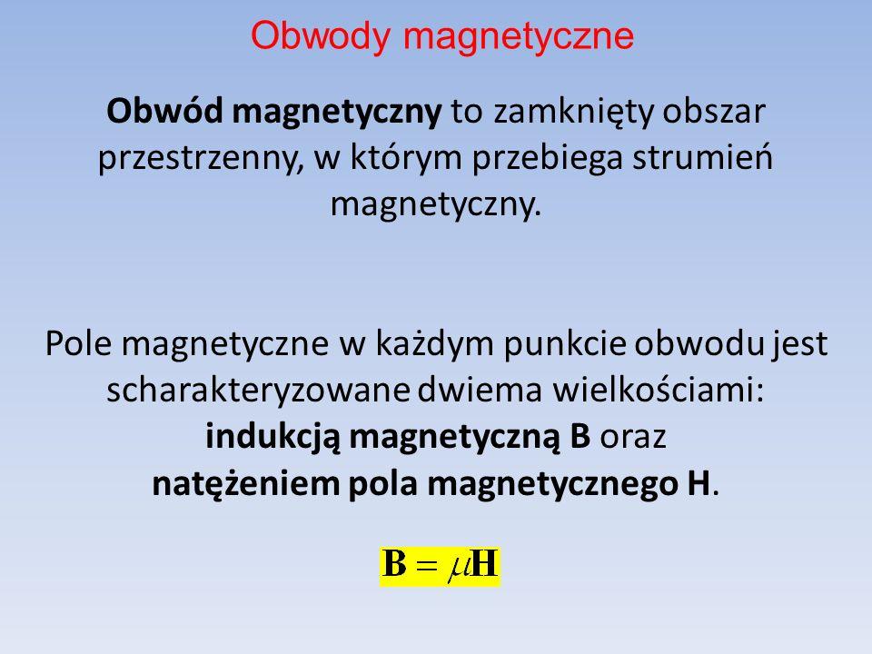 Obwód magnetyczny to zamknięty obszar przestrzenny, w którym przebiega strumień magnetyczny. Pole magnetyczne w każdym punkcie obwodu jest scharaktery