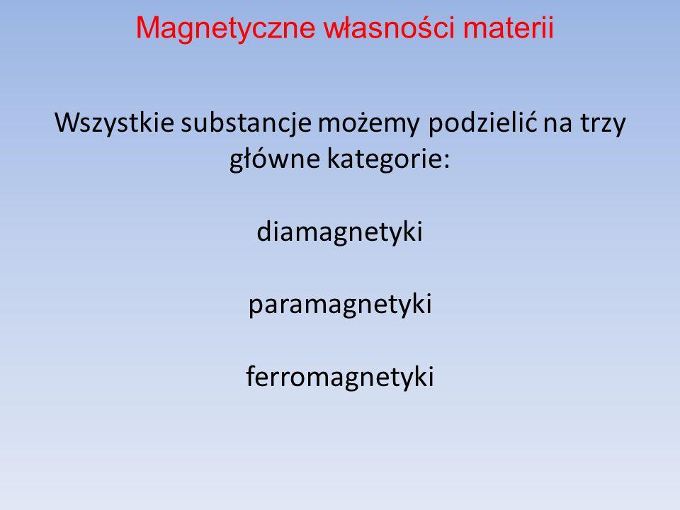 Fakt doświadczalny W przypadku silnego niejednorodnego pola magnetycznego możemy zaobserwować, że: diamagnetyki są wypychane w obszar słabszego pola; paramagnetyki są wciągane w obszar silniejszego pola; ferromagnetyki są wciągane w obszar silniejszego pola, z tym że efekt ten jest o kilka rzędów wielkości silniejszy niż w przypadku paramagnetyków.