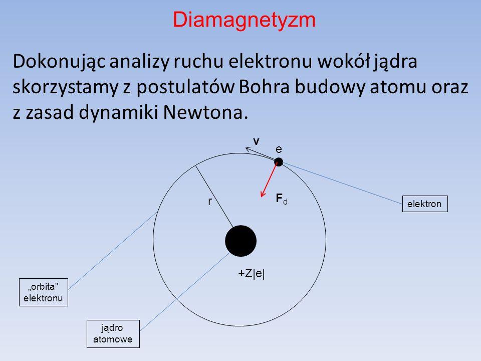 Dokonując analizy ruchu elektronu wokół jądra skorzystamy z postulatów Bohra budowy atomu oraz z zasad dynamiki Newtona. Diamagnetyzm e FdFd r v +Z e 