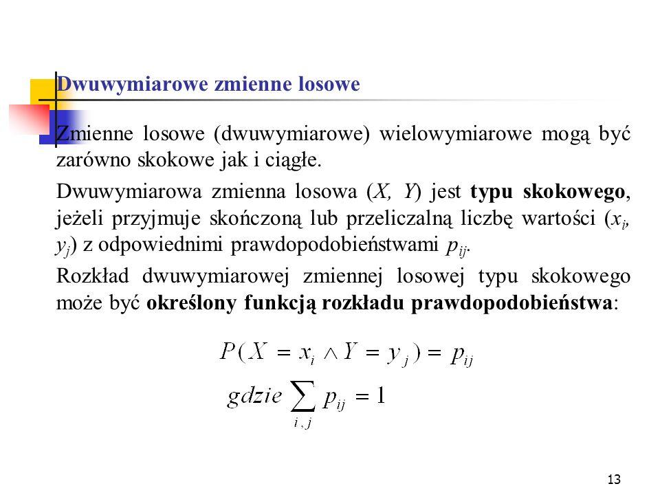 13 Dwuwymiarowe zmienne losowe Zmienne losowe (dwuwymiarowe) wielowymiarowe mogą być zarówno skokowe jak i ciągłe. Dwuwymiarowa zmienna losowa (X, Y)