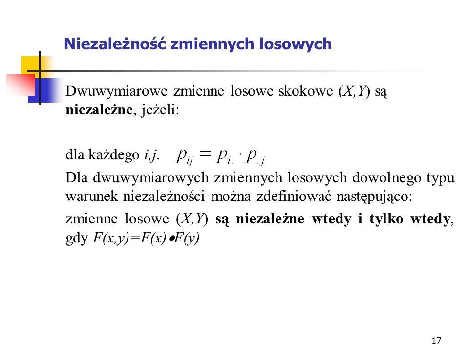 17 Niezależność zmiennych losowych Dwuwymiarowe zmienne losowe skokowe (X,Y) są niezależne, jeżeli: dla każdego i,j. Dla dwuwymiarowych zmiennych loso