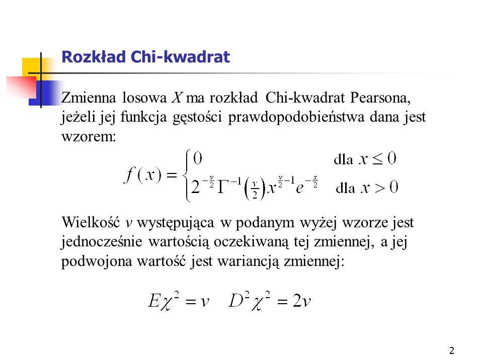 3 Rozkład Chi-kwadrat (c.d.) Jeżeli zmienne x i mają wszystkie standardowy rozkład normalny N(0; 1) i są niezależne, to zmienna: ma rozkład chi-kwadrat.