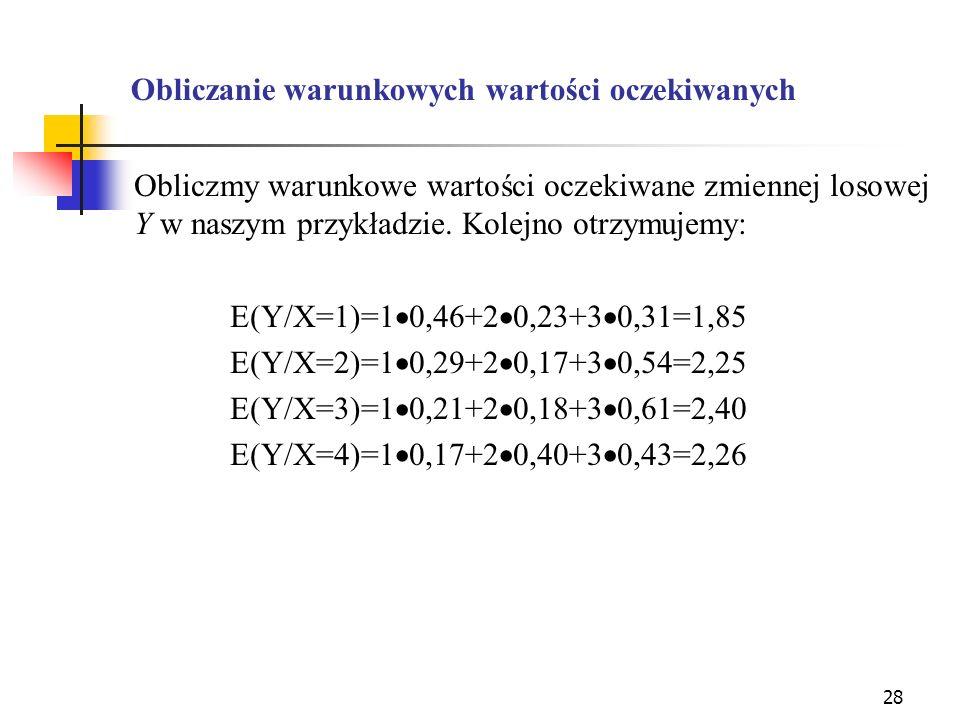 28 Obliczanie warunkowych wartości oczekiwanych Obliczmy warunkowe wartości oczekiwane zmiennej losowej Y w naszym przykładzie. Kolejno otrzymujemy: E