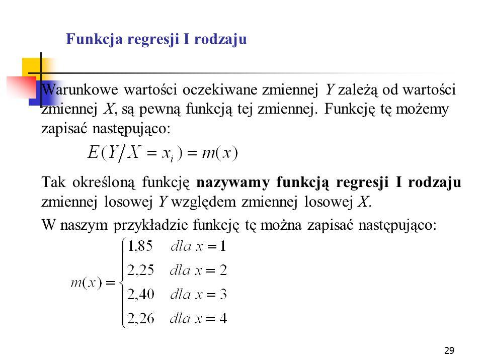 29 Funkcja regresji I rodzaju Warunkowe wartości oczekiwane zmiennej Y zależą od wartości zmiennej X, są pewną funkcją tej zmiennej. Funkcję tę możemy