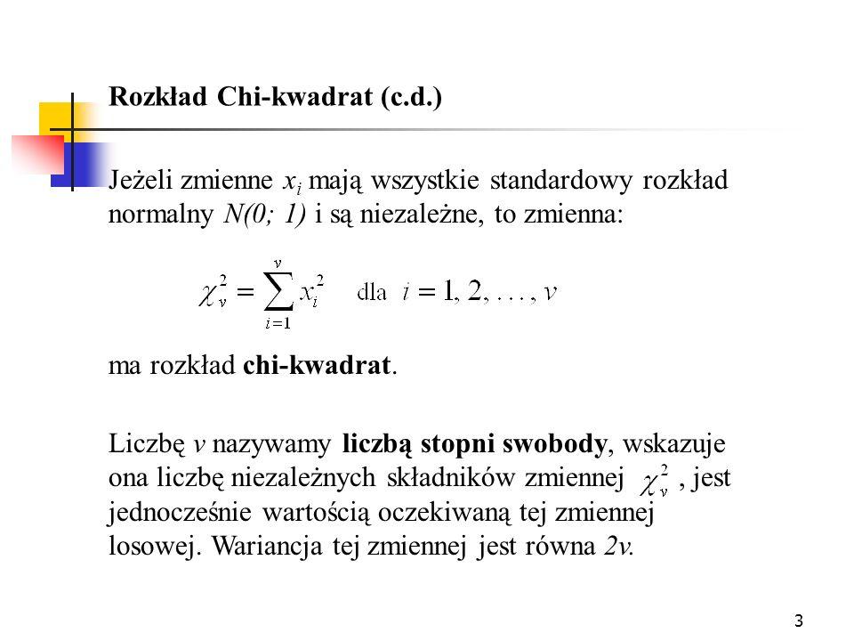 3 Rozkład Chi-kwadrat (c.d.) Jeżeli zmienne x i mają wszystkie standardowy rozkład normalny N(0; 1) i są niezależne, to zmienna: ma rozkład chi-kwadra