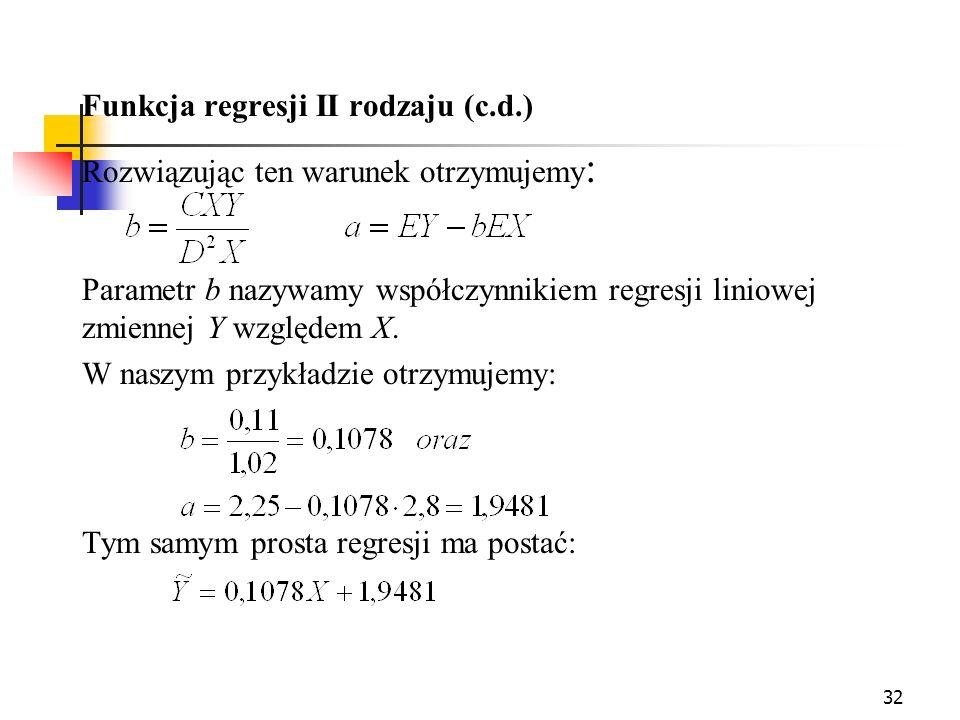 32 Funkcja regresji II rodzaju (c.d.) Rozwiązując ten warunek otrzymujemy : Parametr b nazywamy współczynnikiem regresji liniowej zmiennej Y względem