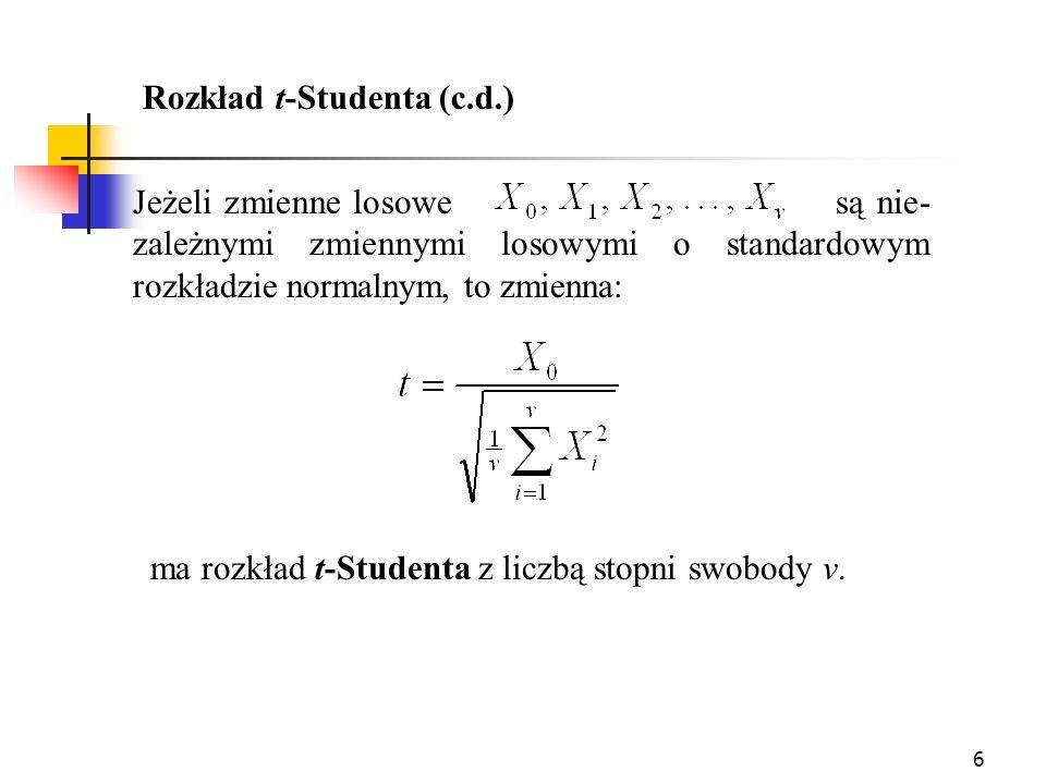 6 Rozkład t-Studenta (c.d.) Jeżeli zmienne losowe są nie- zależnymi zmiennymi losowymi o standardowym rozkładzie normalnym, to zmienna: ma rozkład t-S