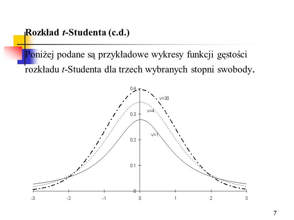 7 Rozkład t-Studenta (c.d.) Poniżej podane są przykładowe wykresy funkcji gęstości rozkładu t-Studenta dla trzech wybranych stopni swobody.