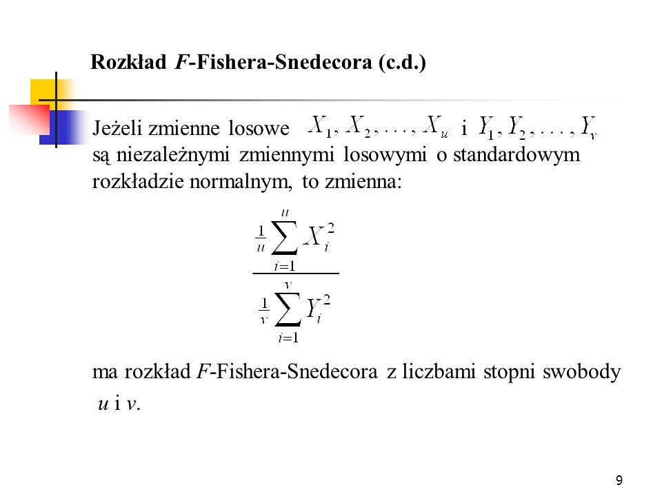 9 Rozkład F-Fishera-Snedecora (c.d.) Jeżeli zmienne losowe i są niezależnymi zmiennymi losowymi o standardowym rozkładzie normalnym, to zmienna: ma ro