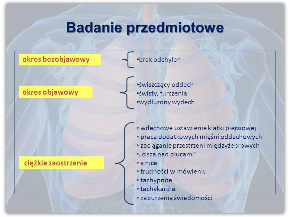 System 3 stref strefa zielona PEF 80-100% ΔPEF < 20% leczenie skuteczne strefa żółta PEF 50-60% ΔPEF 20- 30% należy zintensyfikować leczenie strefa cz
