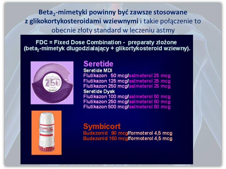 Beta 2 -mimetyki długodziałające (LABA) to salmeterol (Serevent) i formoterol (Foradil, Oxis Turbuhaler, Zafiron, Oxodil.