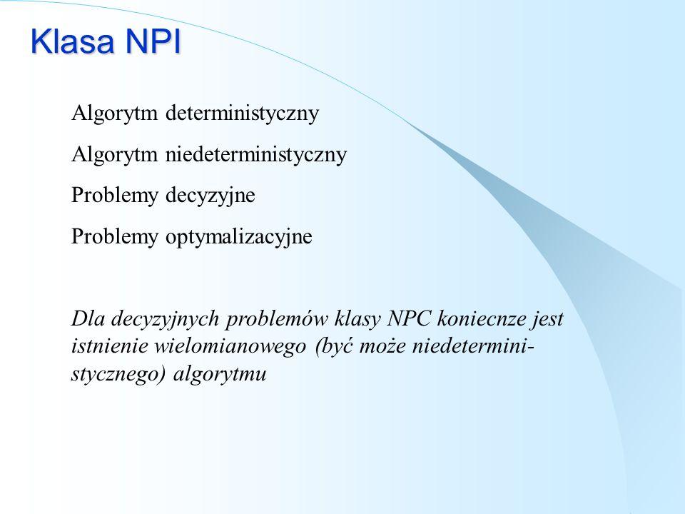 Klasa NPI Algorytm deterministyczny Algorytm niedeterministyczny Problemy decyzyjne Problemy optymalizacyjne Dla decyzyjnych problemów klasy NPC konie