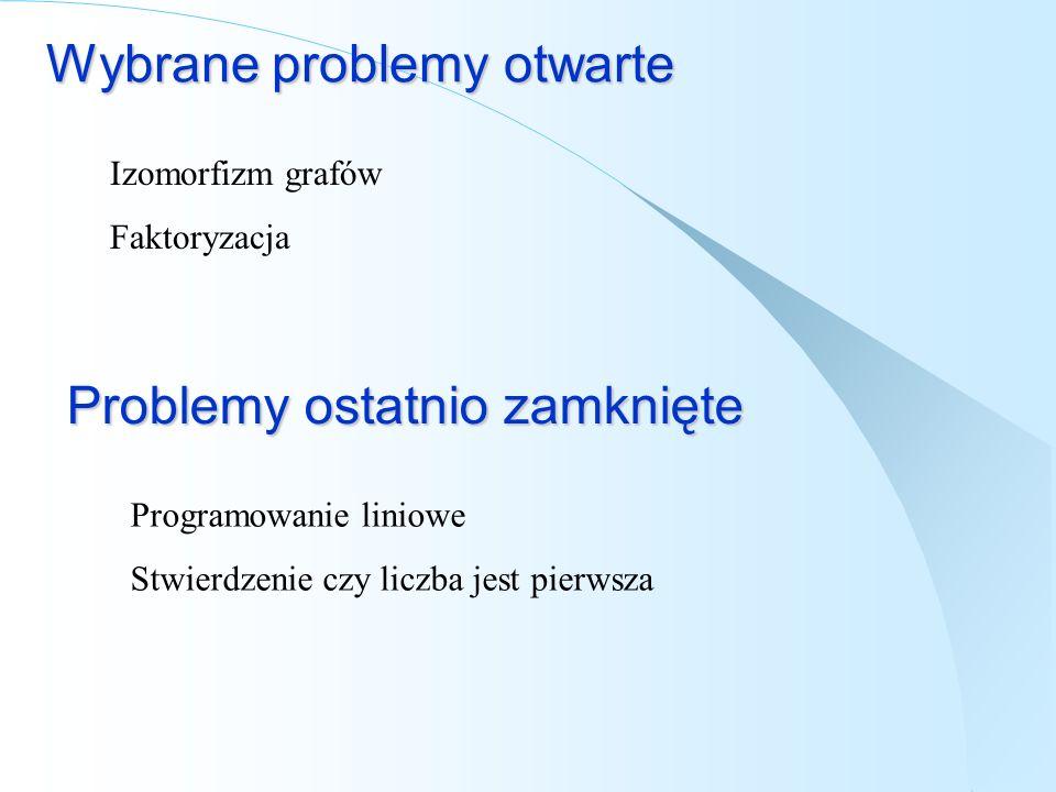Wybrane problemy otwarte Izomorfizm grafów Faktoryzacja Problemy ostatnio zamknięte Programowanie liniowe Stwierdzenie czy liczba jest pierwsza