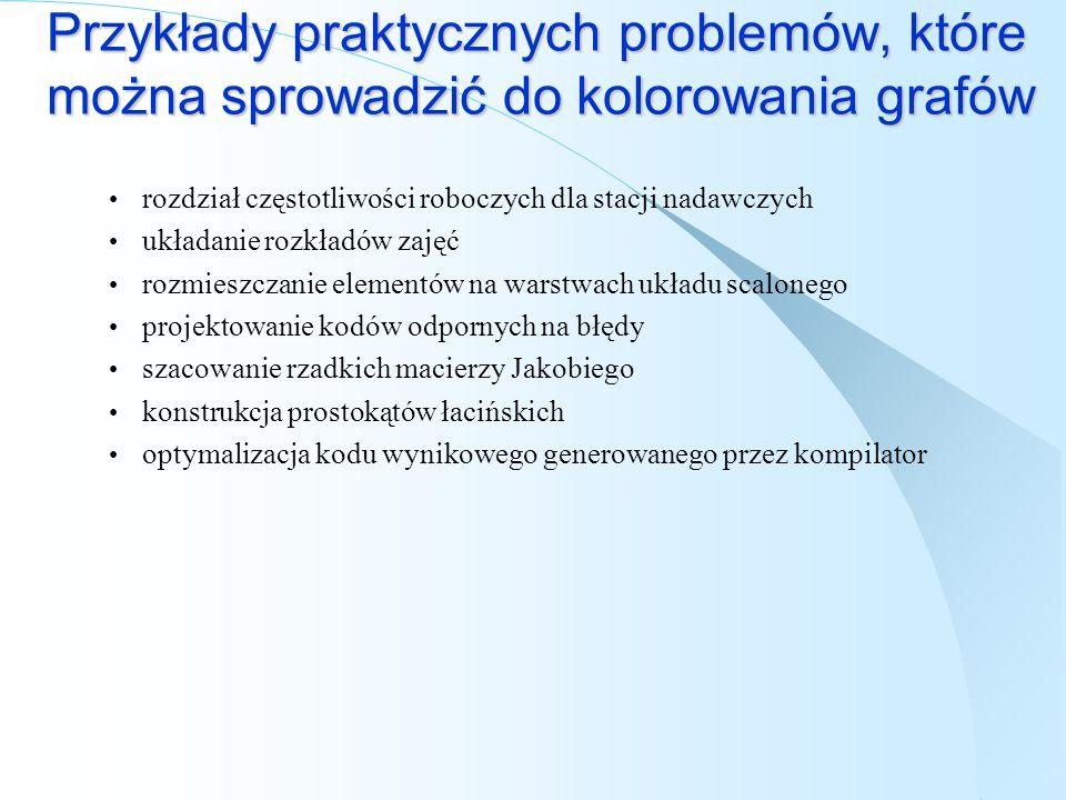 Przykłady praktycznych problemów, które można sprowadzić do kolorowania grafów rozdział częstotliwości roboczych dla stacji nadawczych układanie rozkł