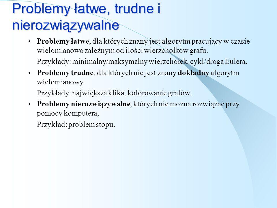Problemy łatwe, trudne i nierozwiązywalne Problemy łatwe, dla których znany jest algorytm pracujący w czasie wielomianowo zależnym od ilości wierzchoł
