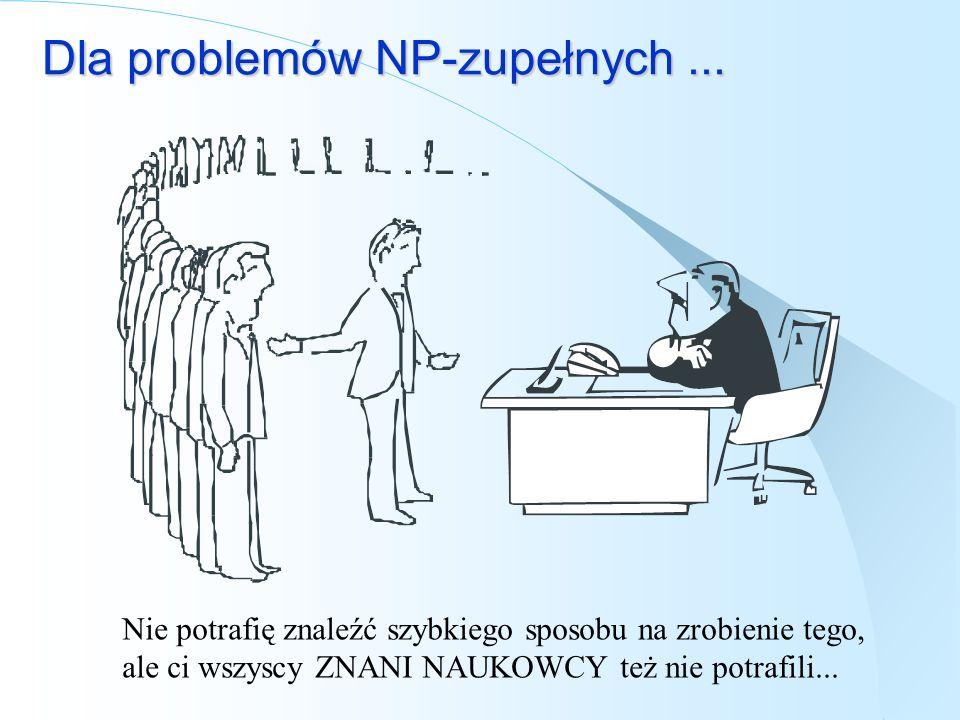 Dla problemów NP-zupełnych... Nie potrafię znaleźć szybkiego sposobu na zrobienie tego, ale ci wszyscy ZNANI NAUKOWCY też nie potrafili...