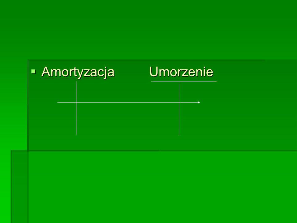 AmortyzacjaUmorzenie AmortyzacjaUmorzenie