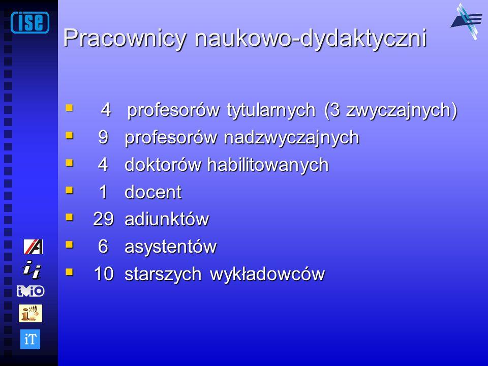 Pracownicy naukowo-dydaktyczni 4 profesorów tytularnych (3 zwyczajnych) 4 profesorów tytularnych (3 zwyczajnych) 9 profesorów nadzwyczajnych 9 profeso