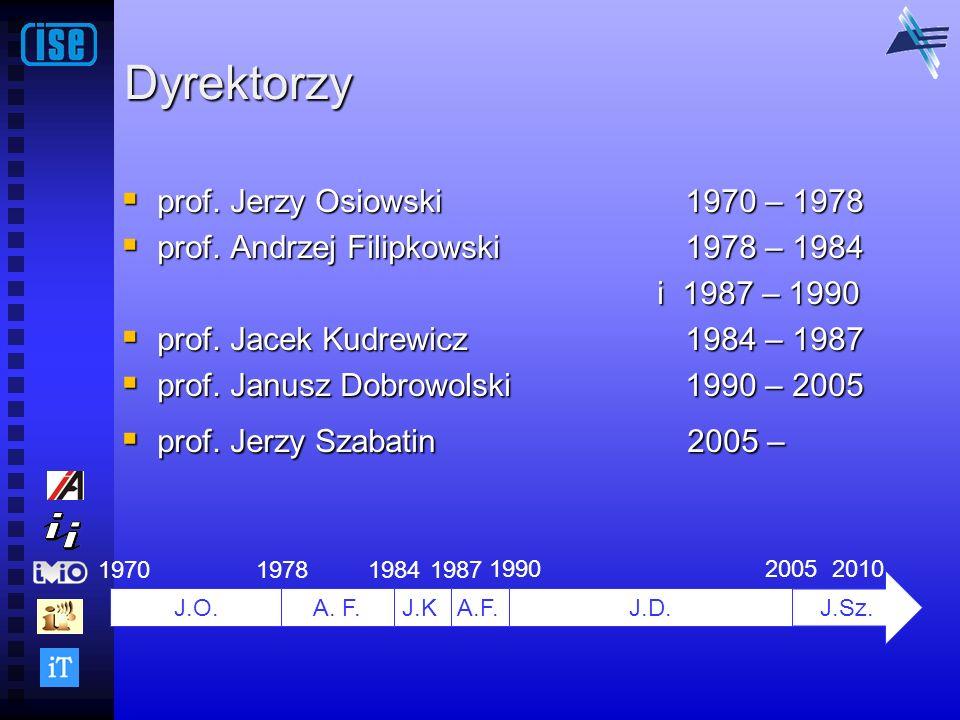 Dyrektorzy prof. Jerzy Osiowski 1970 – 1978 prof. Jerzy Osiowski 1970 – 1978 prof. Andrzej Filipkowski 1978 – 1984 prof. Andrzej Filipkowski 1978 – 19