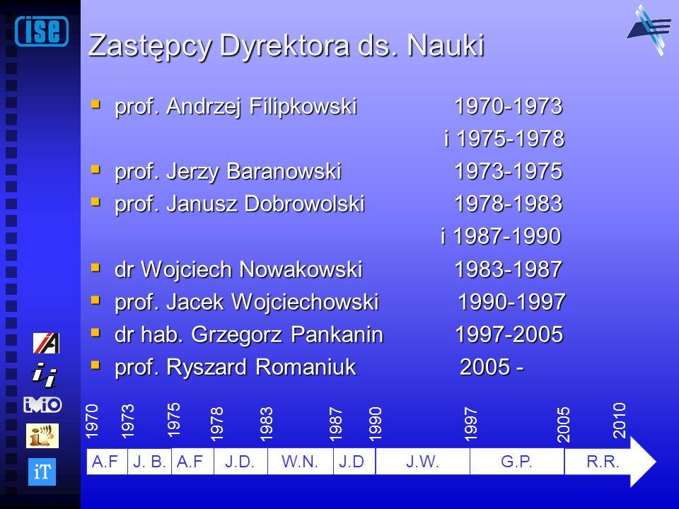 Zastępcy Dyrektora ds. Nauki prof. Andrzej Filipkowski 1970-1973 prof. Andrzej Filipkowski 1970-1973 i 1975-1978 i 1975-1978 prof. Jerzy Baranowski 19