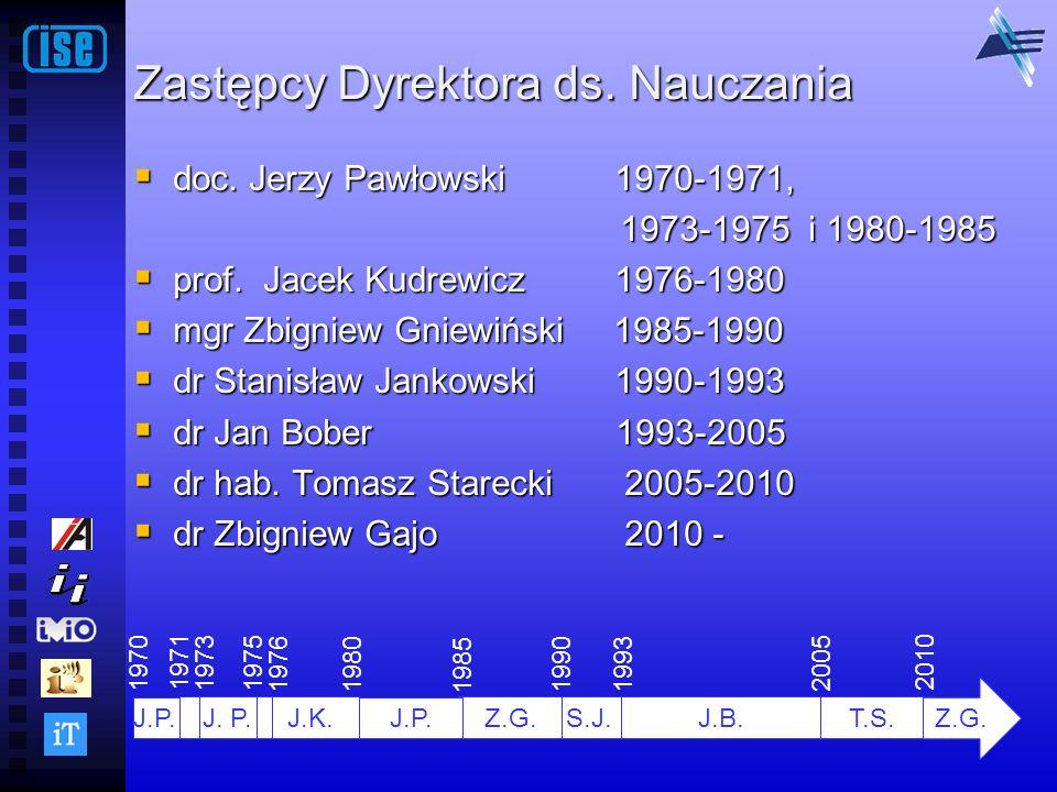 Zastępcy Dyrektora ds. Nauczania doc. Jerzy Pawłowski 1970-1971, doc. Jerzy Pawłowski 1970-1971, 1973-1975 i 1980-1985 1973-1975 i 1980-1985 prof. Jac