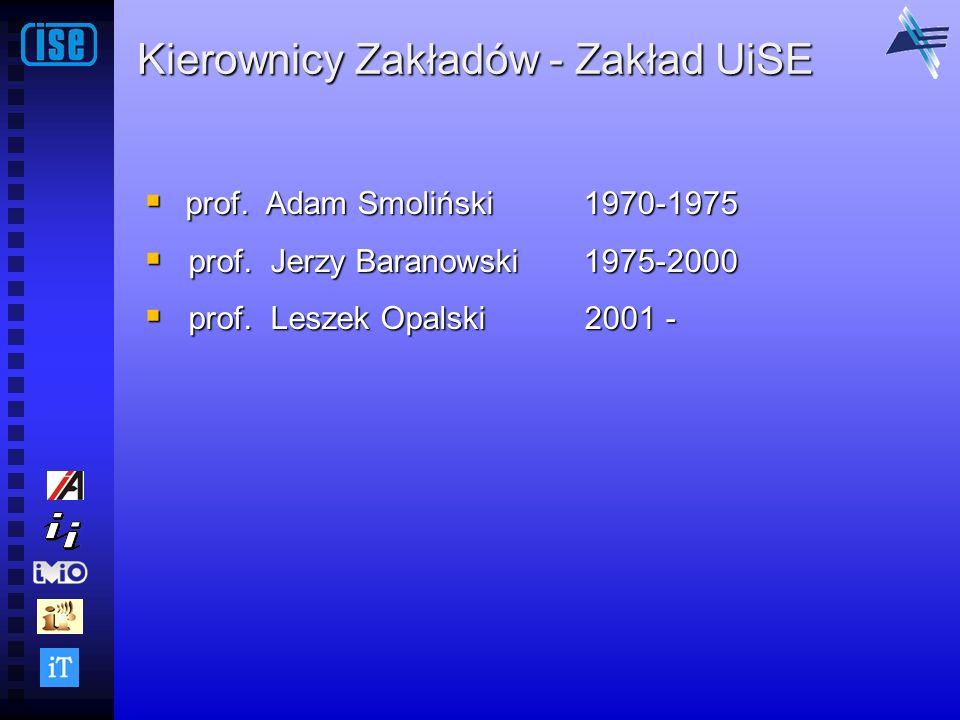 Kierownicy Zakładów - Zakład UiSE prof. Adam Smoliński 1970-1975 prof. Adam Smoliński 1970-1975 prof. Jerzy Baranowski 1975-2000 prof. Jerzy Baranowsk