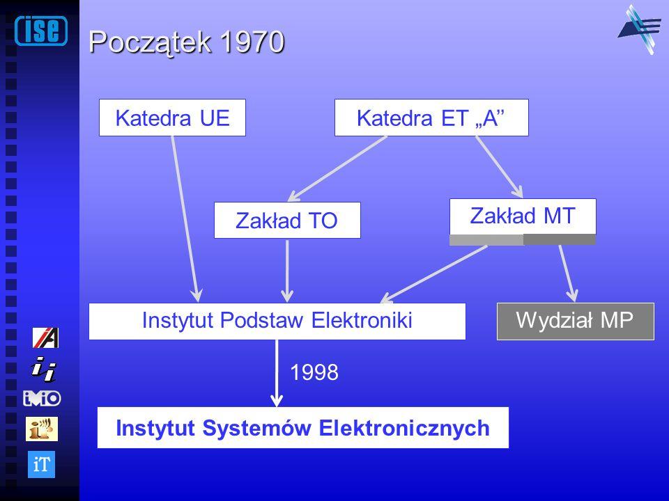Katedra UEKatedra ET A Zakład TO Zakład MT Instytut Podstaw Elektroniki Instytut Systemów Elektronicznych Wydział MP 1998