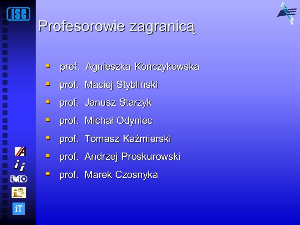 Profesorowie zagranicą prof. Agnieszka Kończykowska prof. Agnieszka Kończykowska prof. Maciej Stybliński prof. Maciej Stybliński prof. Janusz Starzyk
