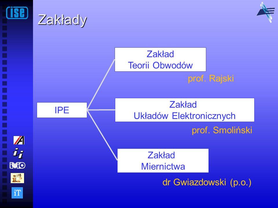 Zakłady Zakład Teorii Obwodów Zakład Układów Elektronicznych IPE Zakład Miernictwa prof. Rajski prof. Smoliński dr Gwiazdowski (p.o.)
