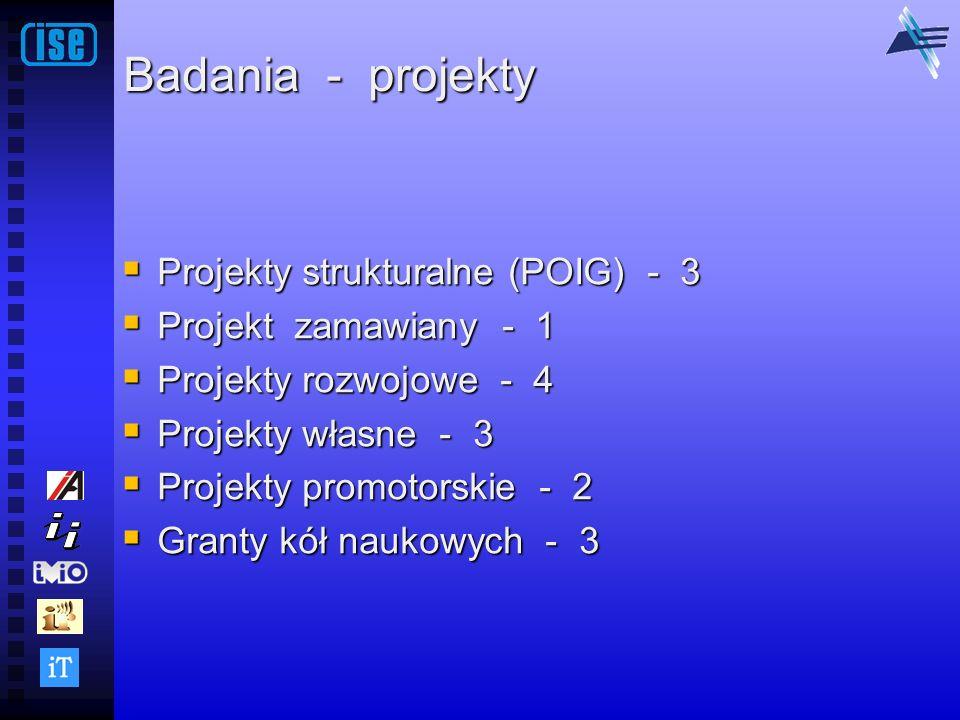 Badania - projekty Projekty strukturalne (POIG) - 3 Projekty strukturalne (POIG) - 3 Projekt zamawiany - 1 Projekt zamawiany - 1 Projekty rozwojowe -