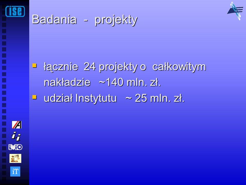 Badania - projekty łącznie 24 projekty o całkowitym łącznie 24 projekty o całkowitym nakładzie ~140 mln. zł. nakładzie ~140 mln. zł. udział Instytutu