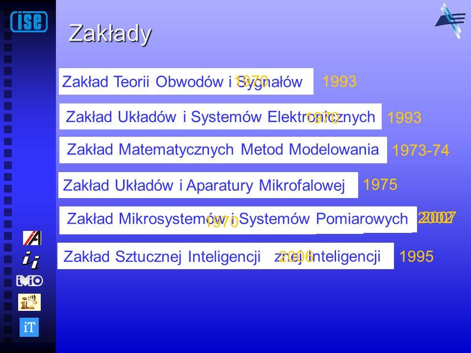i Sygnałów Zakłady 1993 i Aparatury Pomiarowej 1975 Zakład Systemów Pomiarowych i Optoelektroniki 2002 Zakład Miernictwa Zakład Układów Elektronicznyc