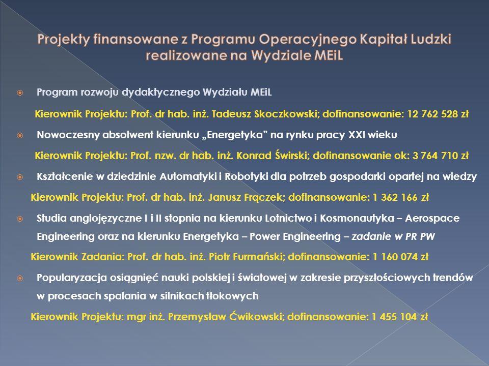 Program rozwoju dydaktycznego Wydziału MEiL Kierownik Projektu: Prof. dr hab. inż. Tadeusz Skoczkowski; dofinansowanie: 12 762 528 zł Nowoczesny absol